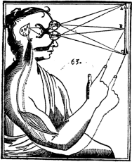 489px-Descartes_diagram copia